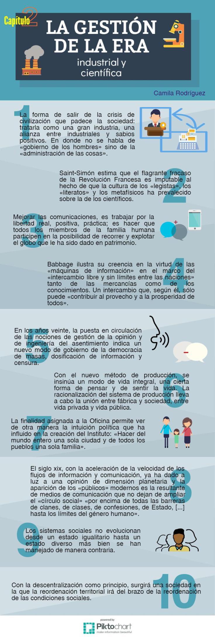 01. Rodríguez.jpeg