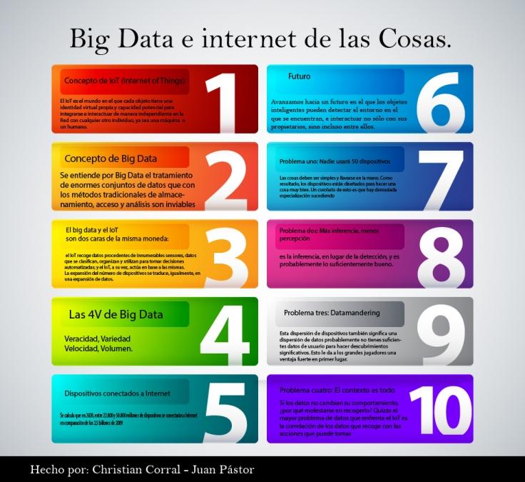 big data e internet de las cosas Corral Pastor.jpg