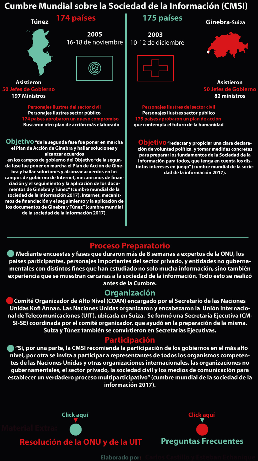 InfografiacuadrocomparativoFinal.jpg