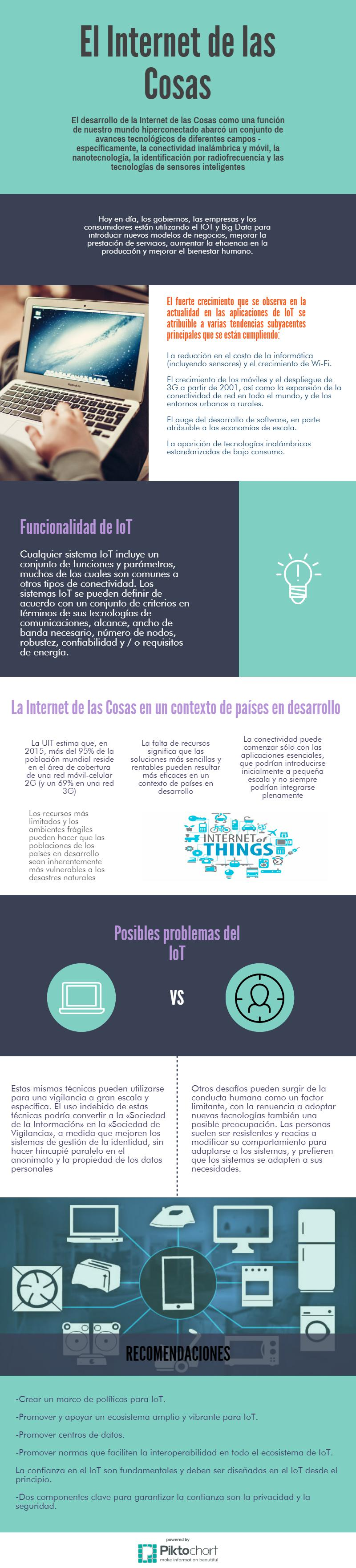 Infografìa IoT . Actividad 10 - Pablo Teran.jpeg