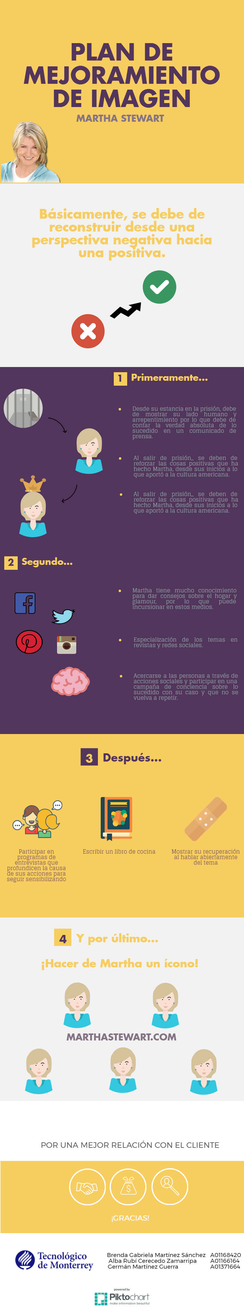 Equipo 2 Caso 2.png