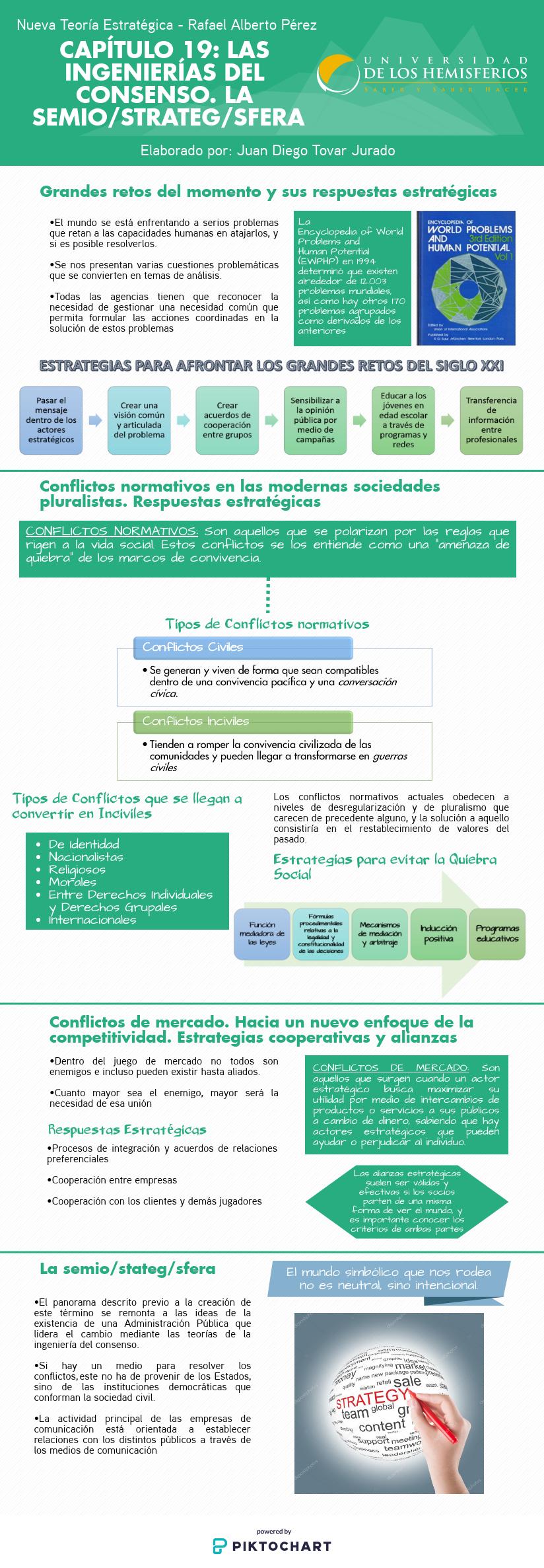 CAPITULO 19 Infografia - Juan Diego Tovar.png