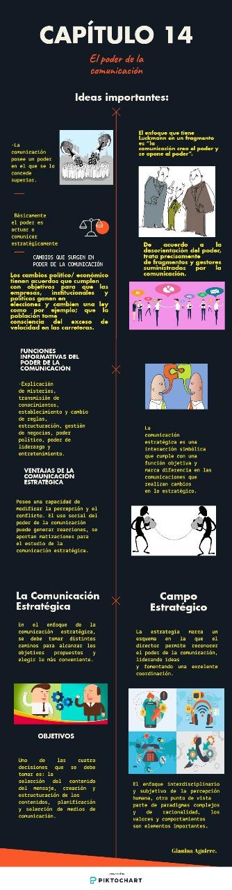 infografia capiutlo 14.jpg