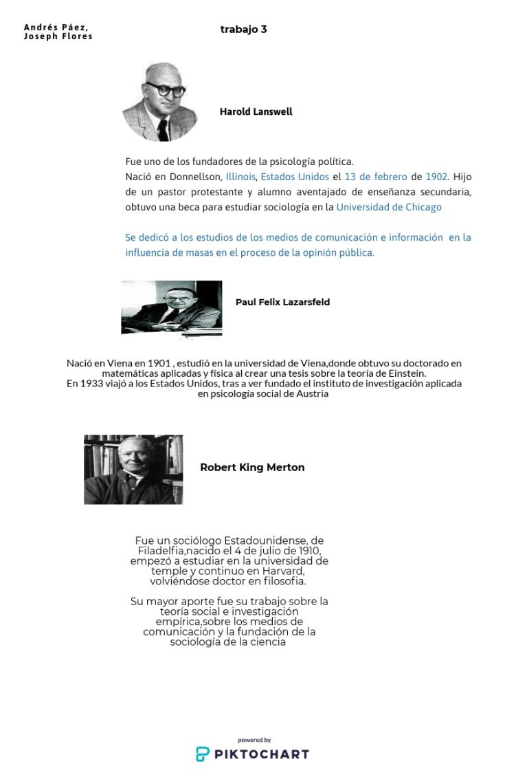Act. 3 Páez y Flores.png