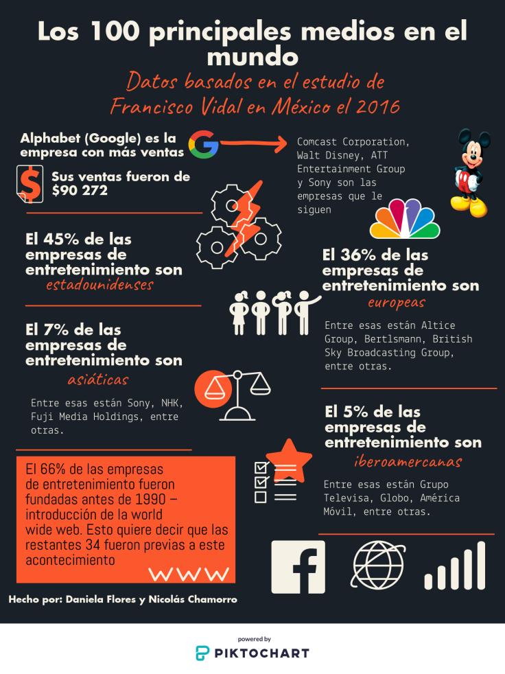 Infografía 1. Flores y Chamorro.png